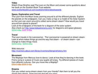 The Loon on the Moon - teaching resources