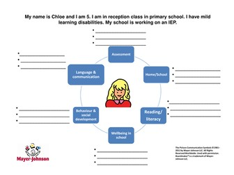 Visual strategies for personalised learning