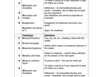 Writing to Advise and Writing to Persuade