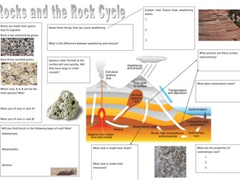 Rock cycle revision
