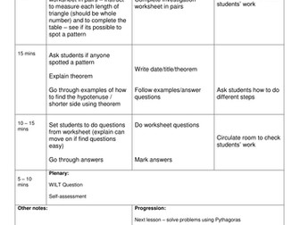 Pythagoras Lesson Plan and Worksheets