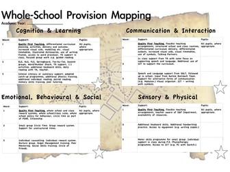 WHOLE-SCHOOL SEN PROVISION MAP