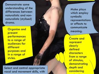 Key Stage 3 Drama Assessment Walk of Fame (AfL)