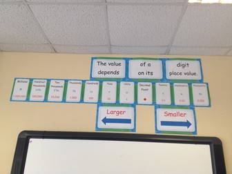 Place Value Display Banner