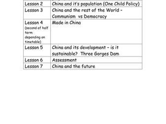 Exploring China - Lesson 2 - China's Population