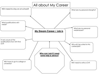Career Brainstorm
