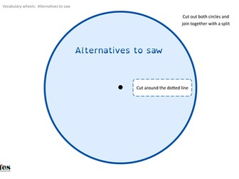 Alternative Vocabulary Wheels
