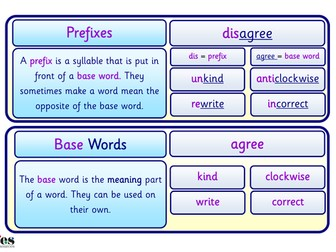 Prefixes, Base Words and Suffixes