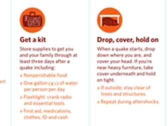 Be Prepared for an Earthquake