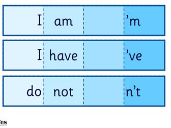 Contraction Foldables