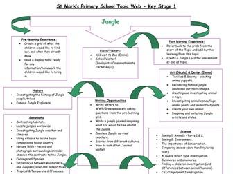 Jungle cross-curricular topic web