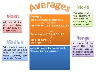 Averages Collective Memory