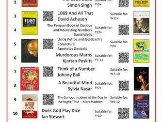 Great Maths Reading Books