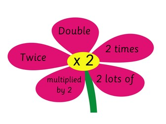 Doubling and Halving Vocabulary