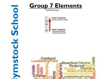 Group 7 Elements: Atoms, Bonds and Groups Notes