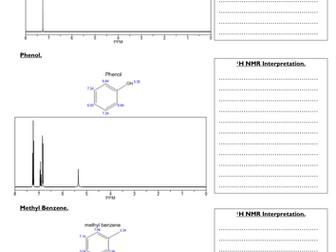 Proton NMR Spectra Interpretation