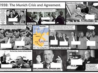 The Munich Crisis and Agreement / Sudetenland