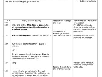 periodic table lesson by lindsayoliver34 teaching resources tes - Periodic Table Ks3 Worksheet