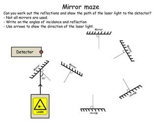 Reflection of light - Mirror maze