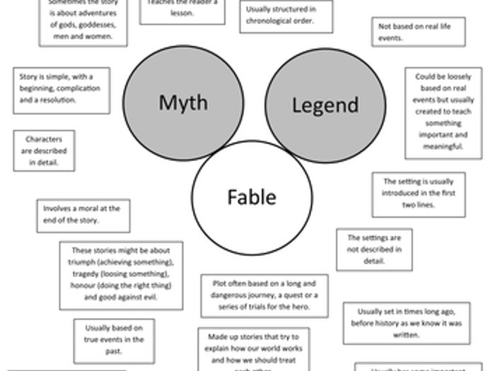 Myth And Legend Venn Diagram Search For Wiring Diagrams
