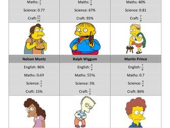 FDP Simpsons Top Trumps