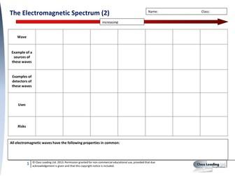 Electromagnetic (EM) Spectrum summary grid