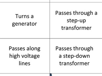 Power station sort cards - sequencing