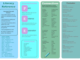 Literacy Mat for Science (GCSE, but could be KS3)