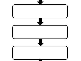Simple flow chart template by annalydia teaching resources tes ccuart Choice Image
