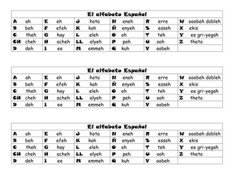 El alfabeto español - Spanish Alphabet   Teaching Resources