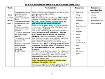 Medium Term Planning - full lesson plans Space