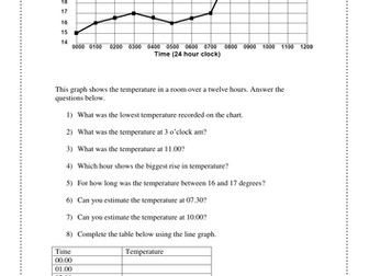 Interpreting Line Graphs KS2