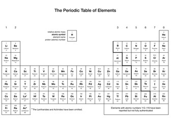 Relative formula mass by lukemorton teaching resources tes relative formula mass urtaz Choice Image