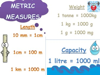 Metric conversions - Collective memory