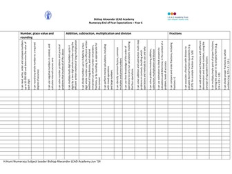 Numeracy Curriculum 2014 Assessment of Objectives