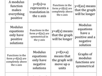 Modulus graphs always, sometimes, never true
