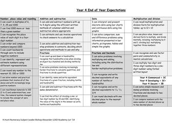 Year 4 New Curriculum Numeracy
