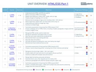 HTML & CSS Scheme of Work