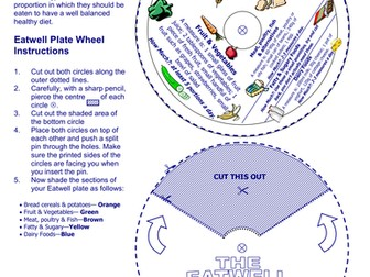 Make your own eatwell wheel!