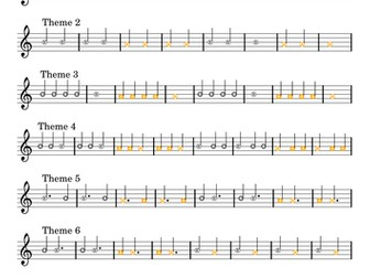 Breakthrough Easy: instrumental composition for a primary school orchestra with backing track