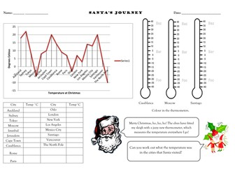 Santa's Journey. KS 2 Science/Maths/Geography activity.