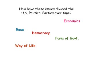 Polarization of the Political Parties Lesson
