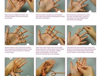 Finger Knitting Guidelines
