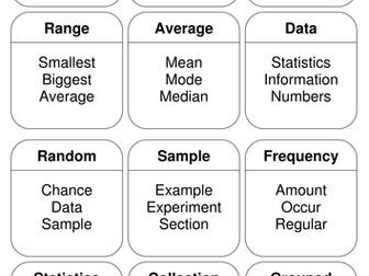 Data Handling Taboo Cards