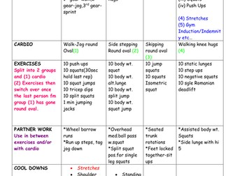 Circuit training lesson plans by tarasurfnz | Teaching Resources