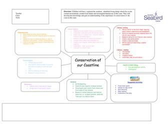Conservation of our Coastline