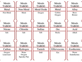 Taboo review Game - Reactions of Metals by CSnewin | Teaching Resources