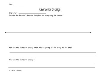 Free Graphic Organizers for Teaching Writing Pinterest