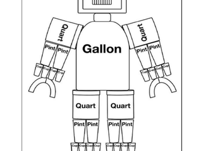 image relating to Gallon Bot Printable titled Gallon Bot Template (Techniques of Total Size) through g715