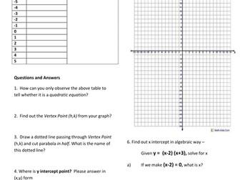 Exploring Quadratic Equations through graphing